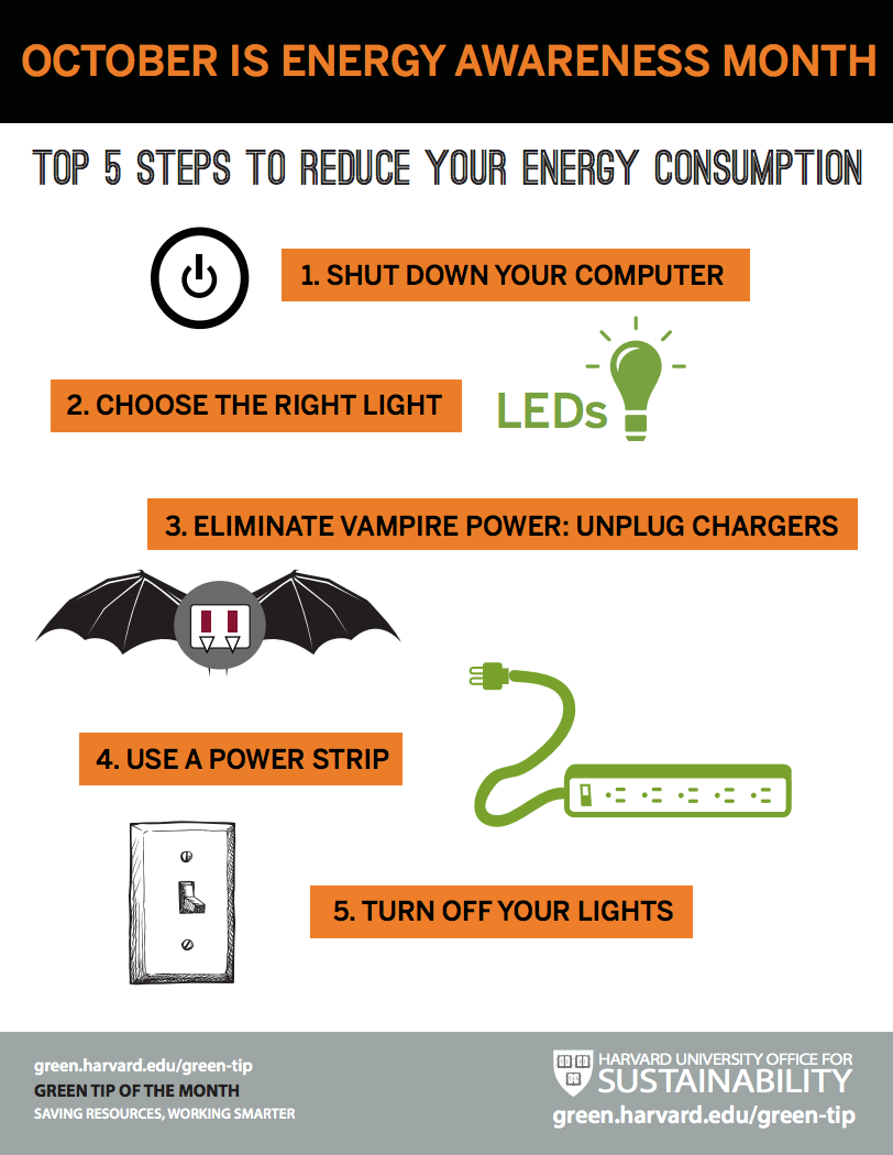 how to save electricity with the help of sunlight