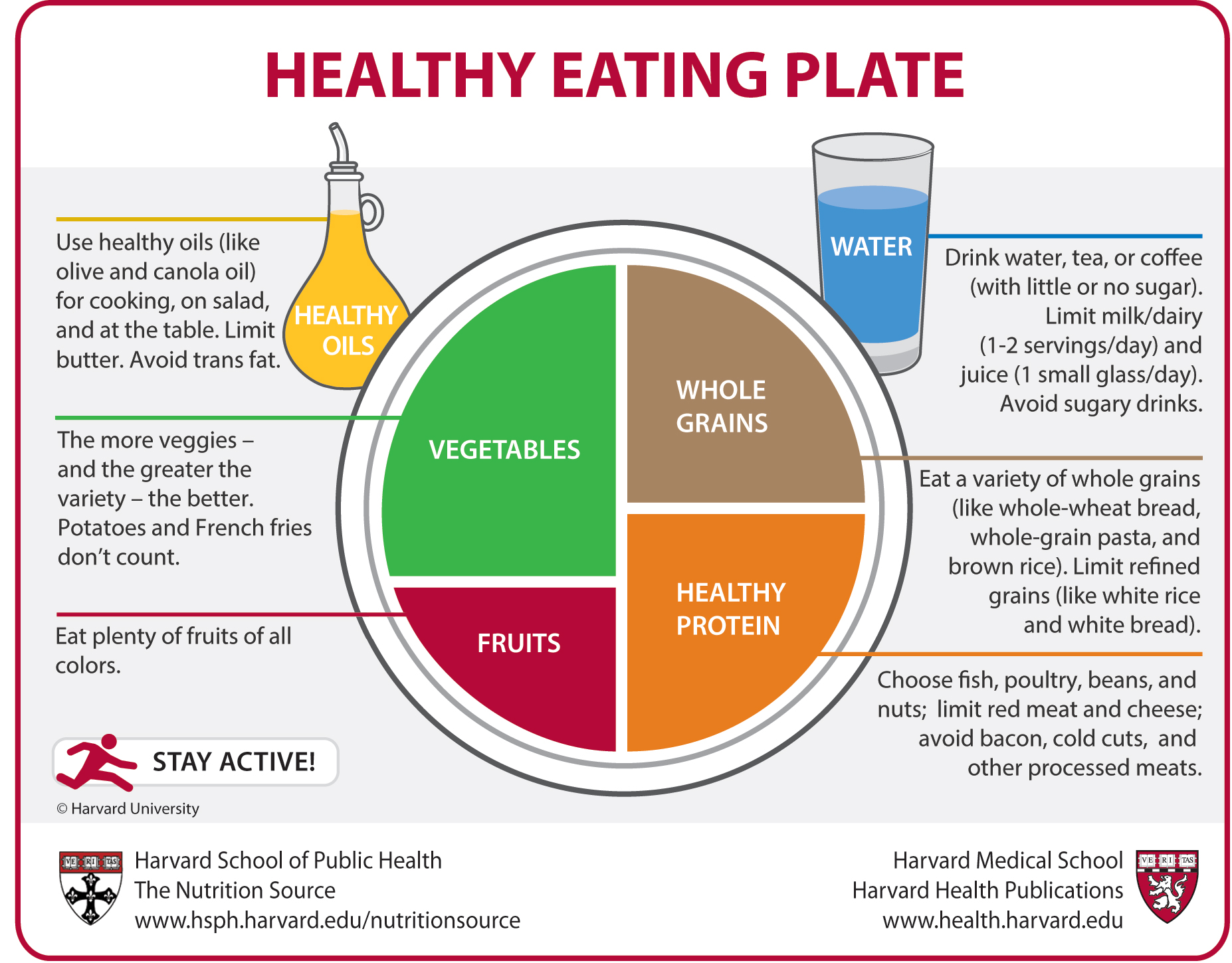 healthy eating in school A healthy diet and lifestyle are your best weapons to fight cardiovascular disease  it's not as hard as you may think remember, it's the overall.